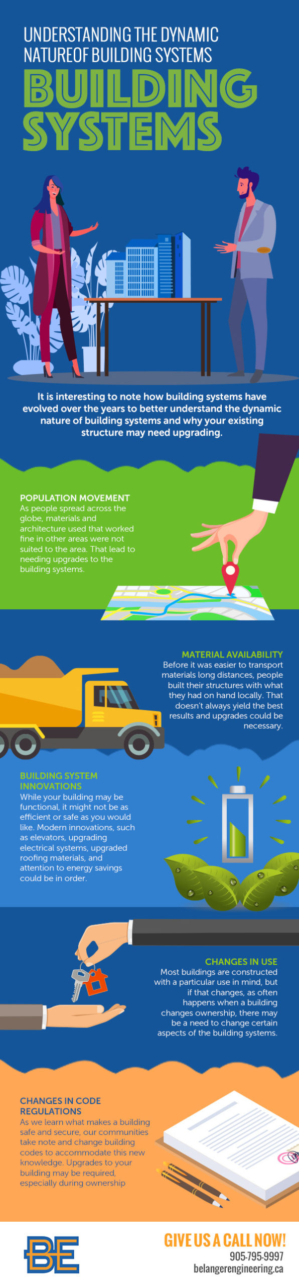 Understanding the Dynamic Nature of Building Systems [infographic]